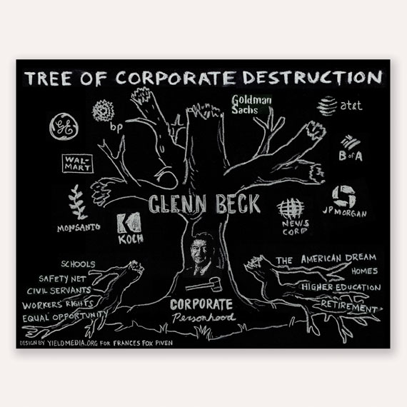Tree of Corporate Destruction